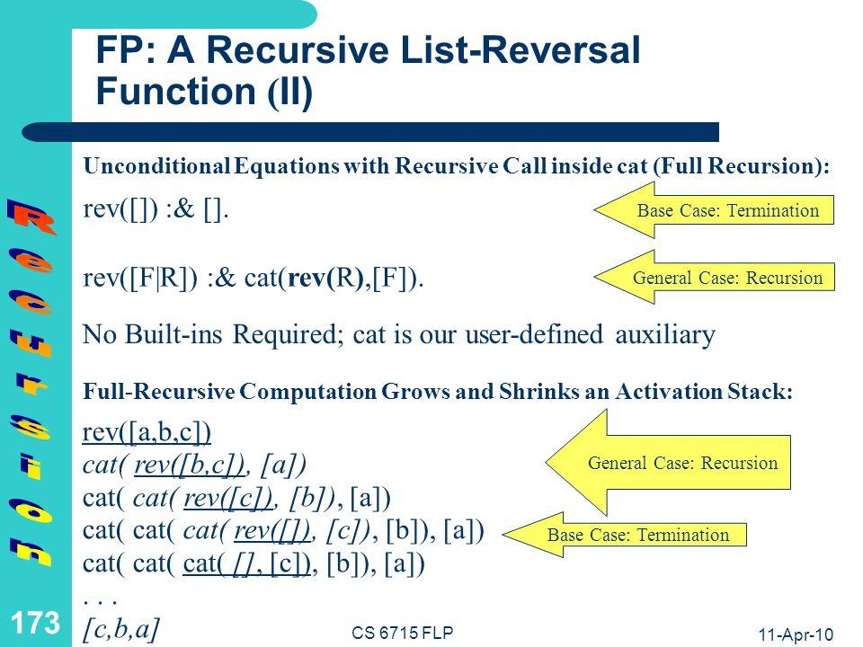 LP: A Recursive List-Reversal Relation (I)