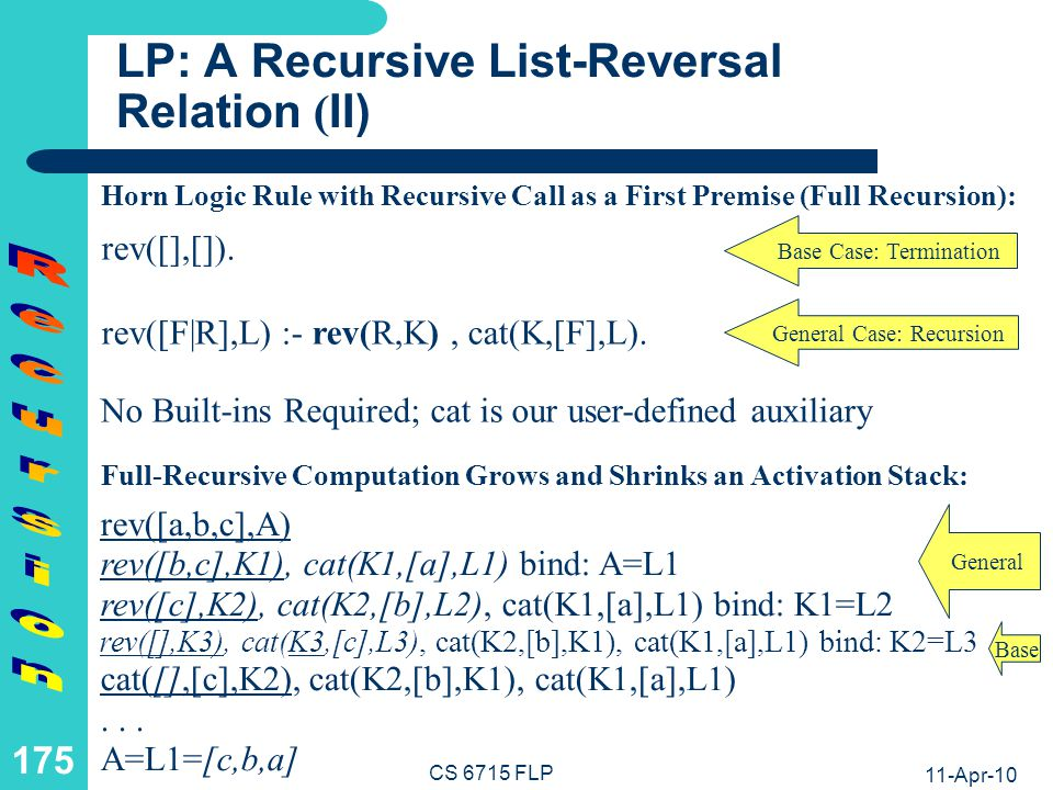 Summary Recursion is the basic 'control structure' of both FP and LP.