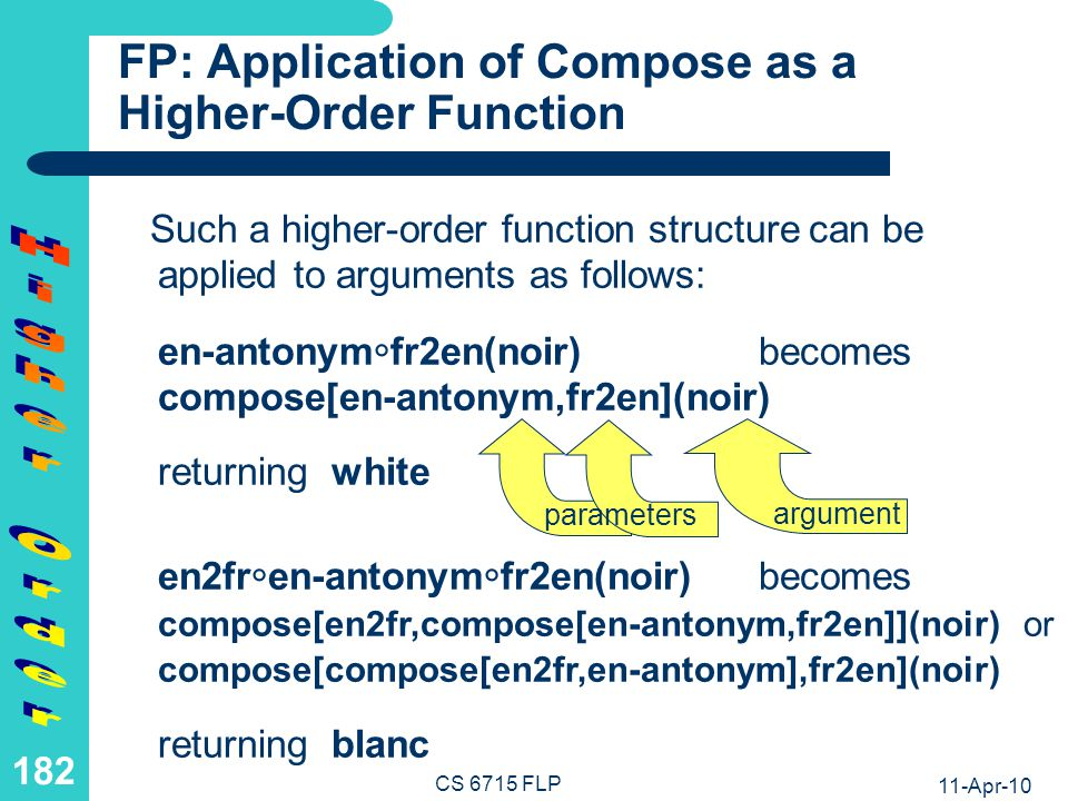 FP: Definition of Compose as a Higher-Order Function