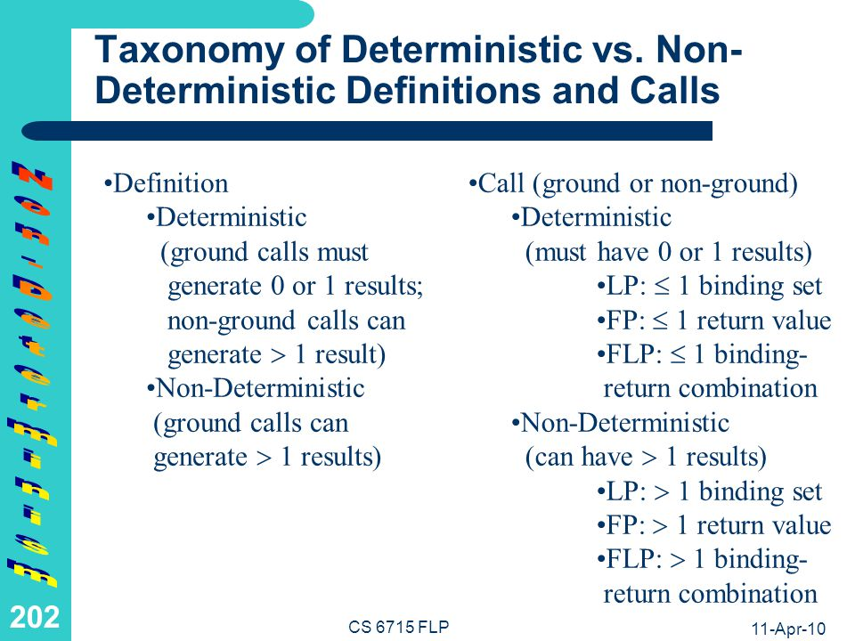 LP: Deterministic Product-Offer Definition and its Ground Deterministic Calls