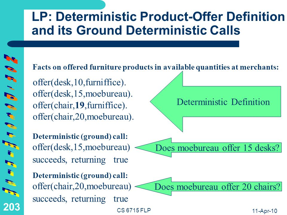 FP: Deterministic Product-Offer Definition and its Ground Deterministic '.=' Calls