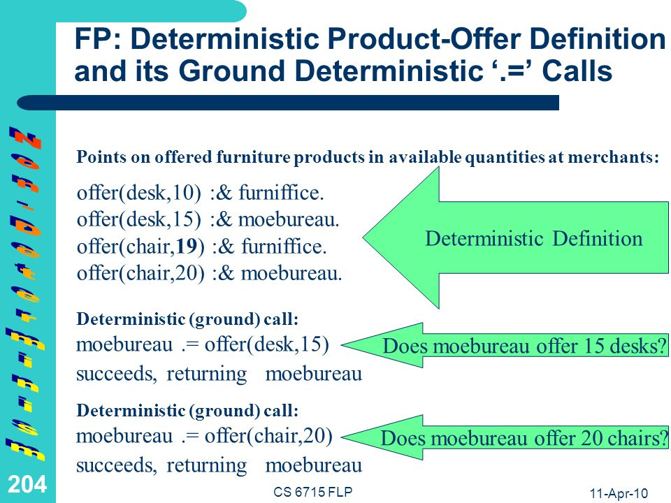 LP: Deterministic Product-Offer Definition and its Non-Ground Deterministic Calls