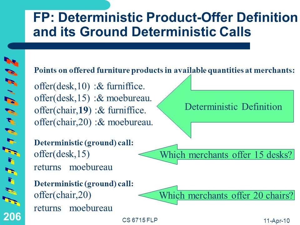 LP: Deterministic Product-Offer Definition and Deterministic/Non-Deterministic Calls