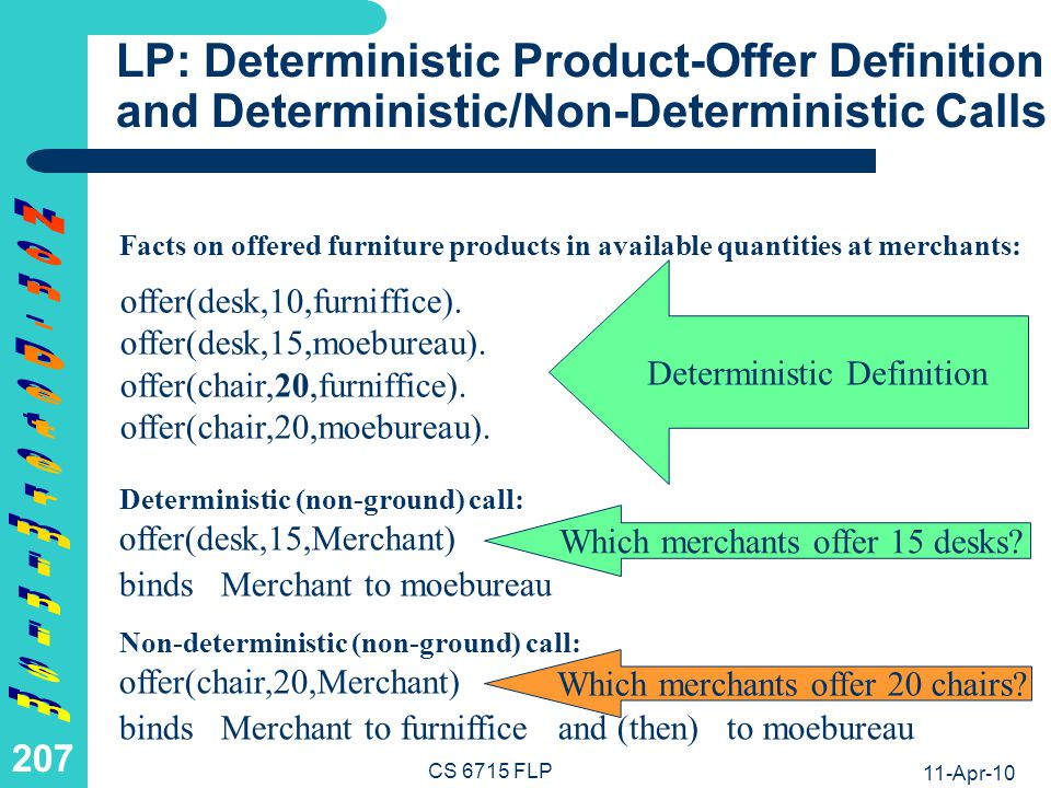 FP: Non-Deterministic Product-Offer Definition and its Non-/Deterministic Calls