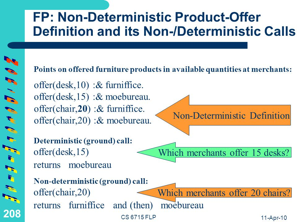 LP: Deterministic Product-Offer Definition and its Non-Deterministic Calls