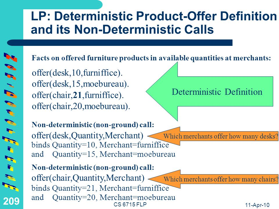 FLP: Deterministic Product-Offer Definition and its Non-Deterministic Calls