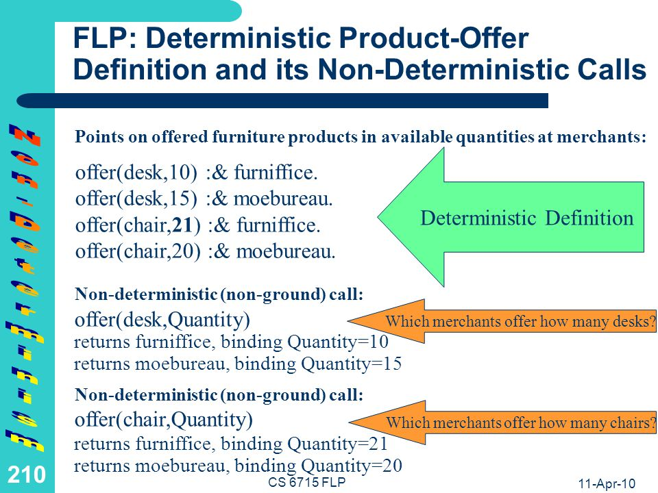 LP: Deterministic Offer+Contact Definitions for Non-/Deterministic Conjunctions
