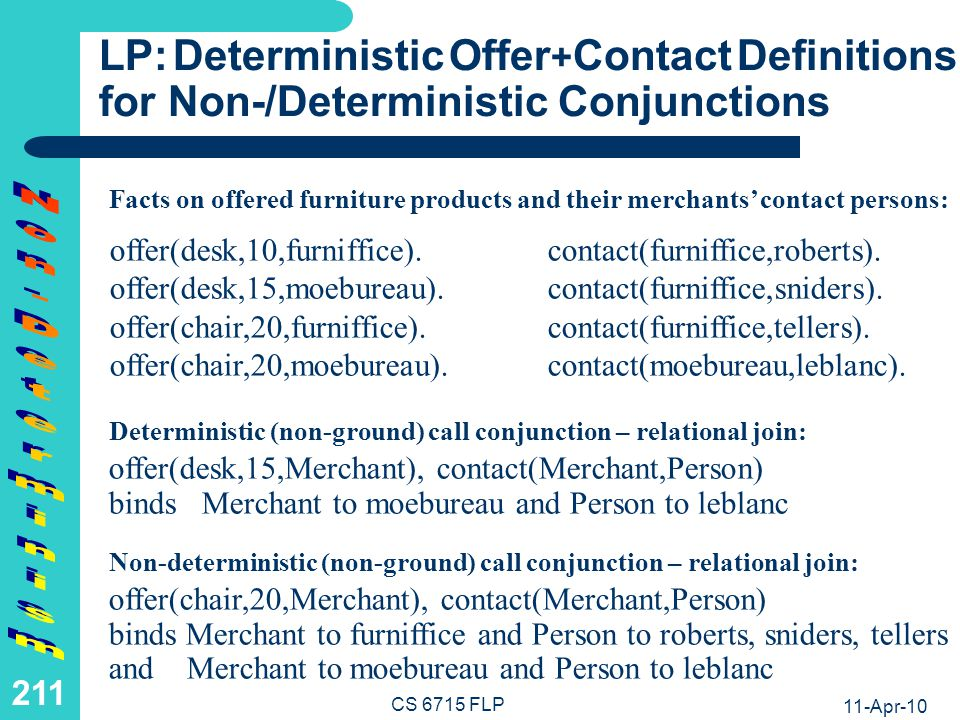 LP: Proof Tree for the Non-Deterministic Call Conjunction