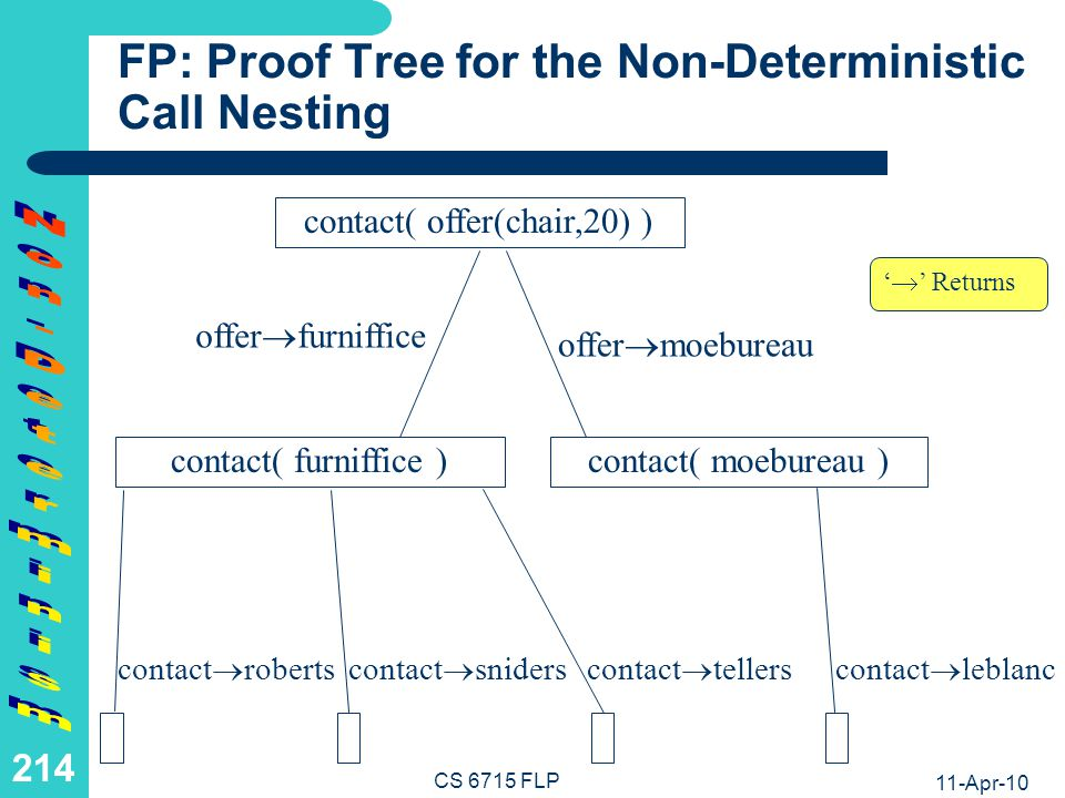 LP: Deterministic Offer+Site Definitions for Non-/Deterministic Conjunctions