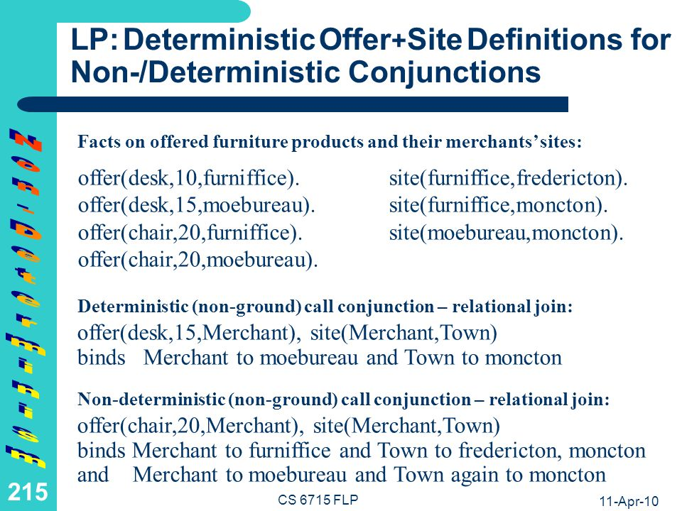 FP: Non-Deterministic Offer+Site Definitions for Non-/Deterministic Nestings