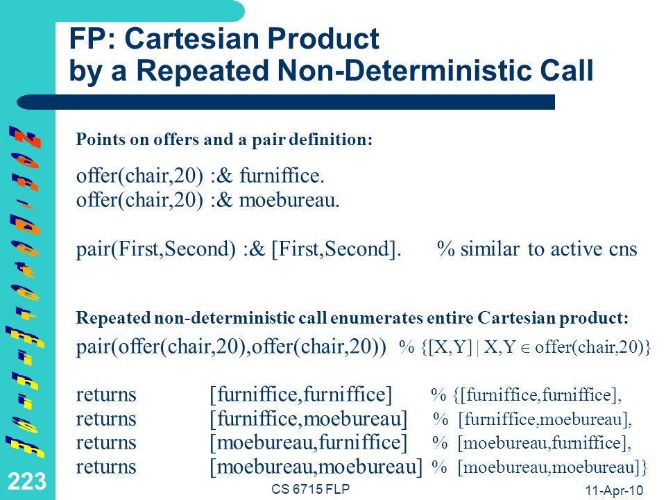 FP: Subset of Cartesian Product by a Named Non-Deterministic Call