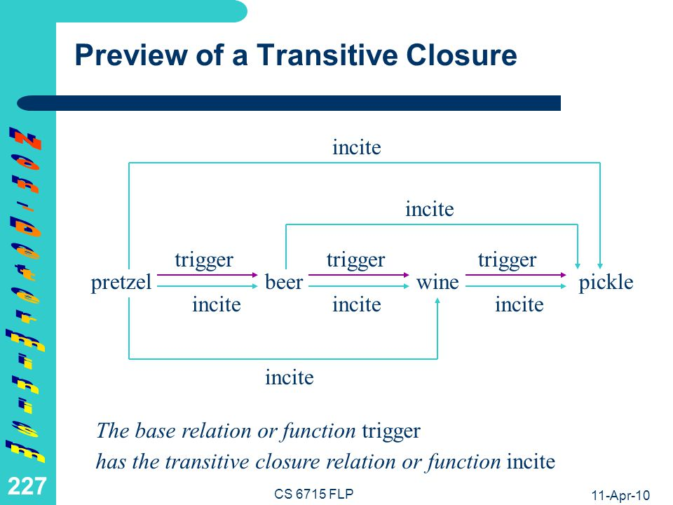 LP: A Recursive Non-Deterministic Relational Closure Definition