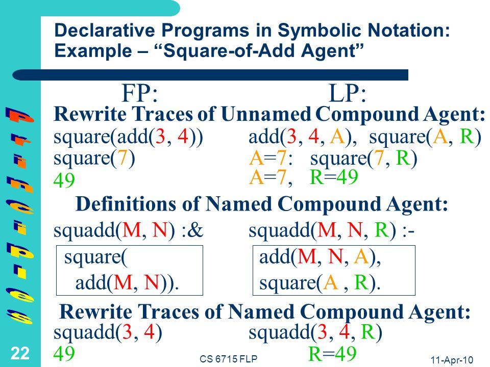 Syntax of Basic Declarative Definitions