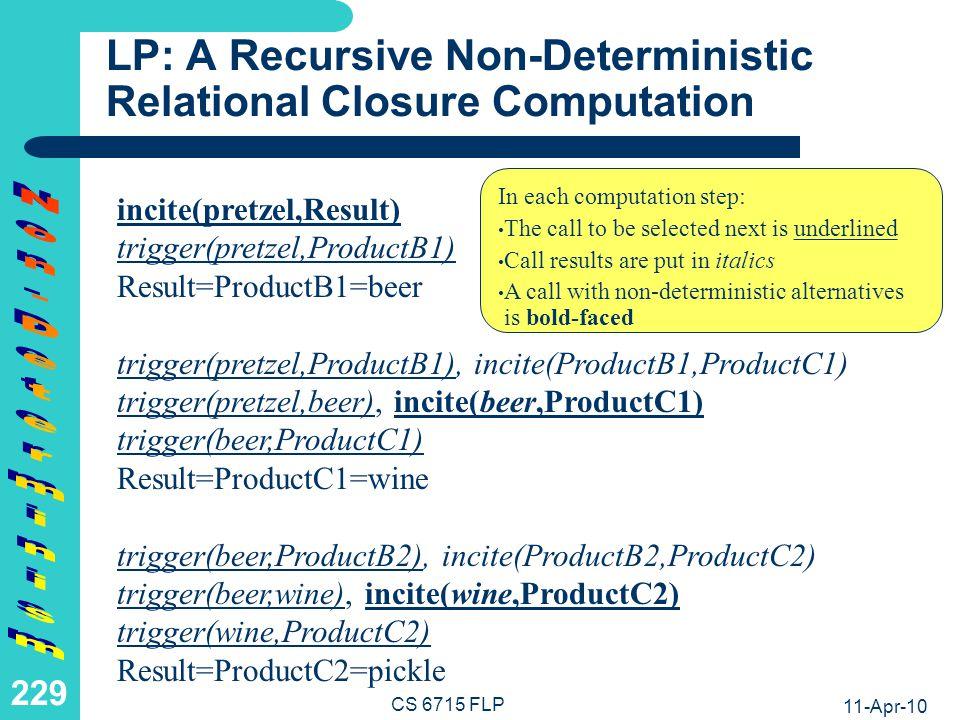 FP: A Recursive Non-Deterministic Functional Closure Definition