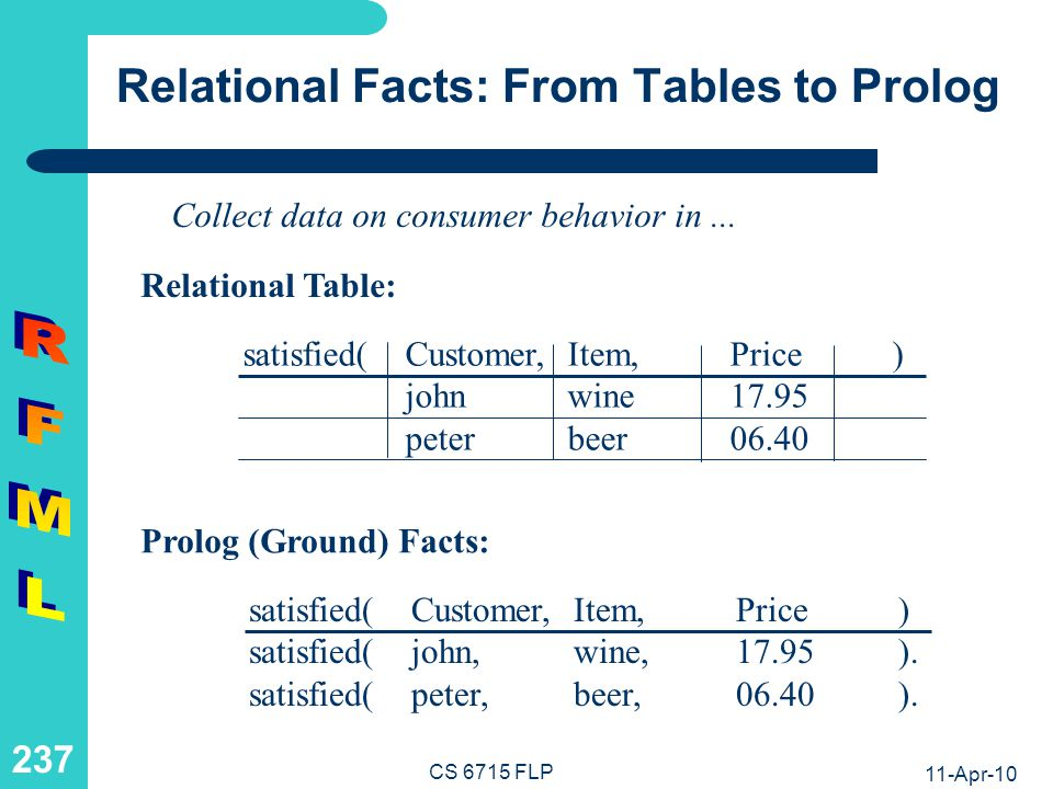 Relational Facts: From Prolog to RFML