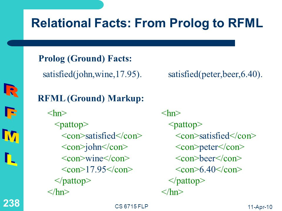 Relational Rules: From Prolog to RFML