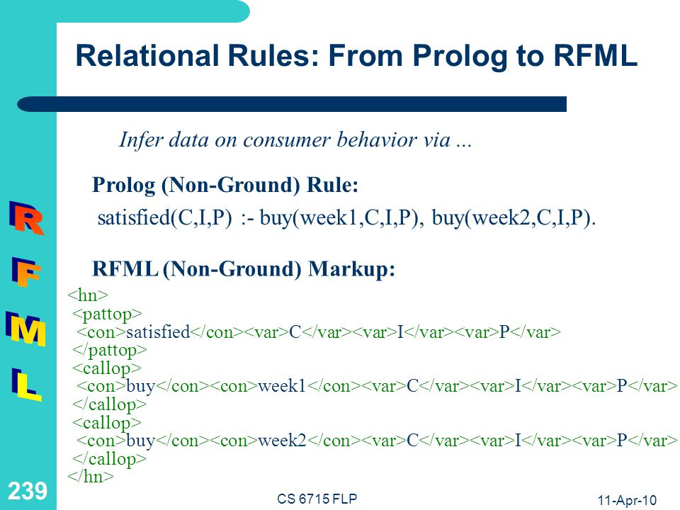 Functional Facts (Definition Points): From Unconditional Equations to RFML