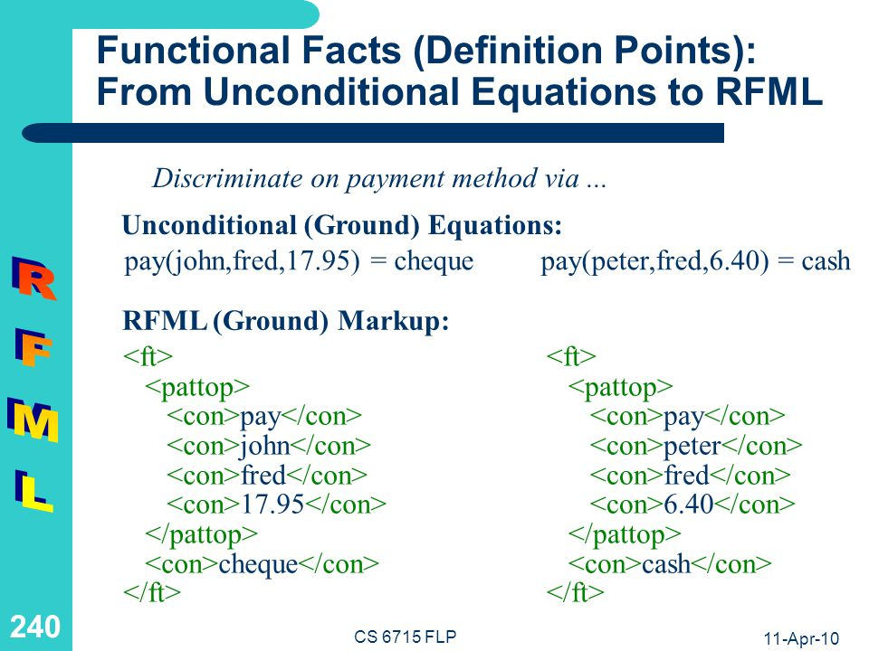 Functional Queries: Joint Assertion and Query Language