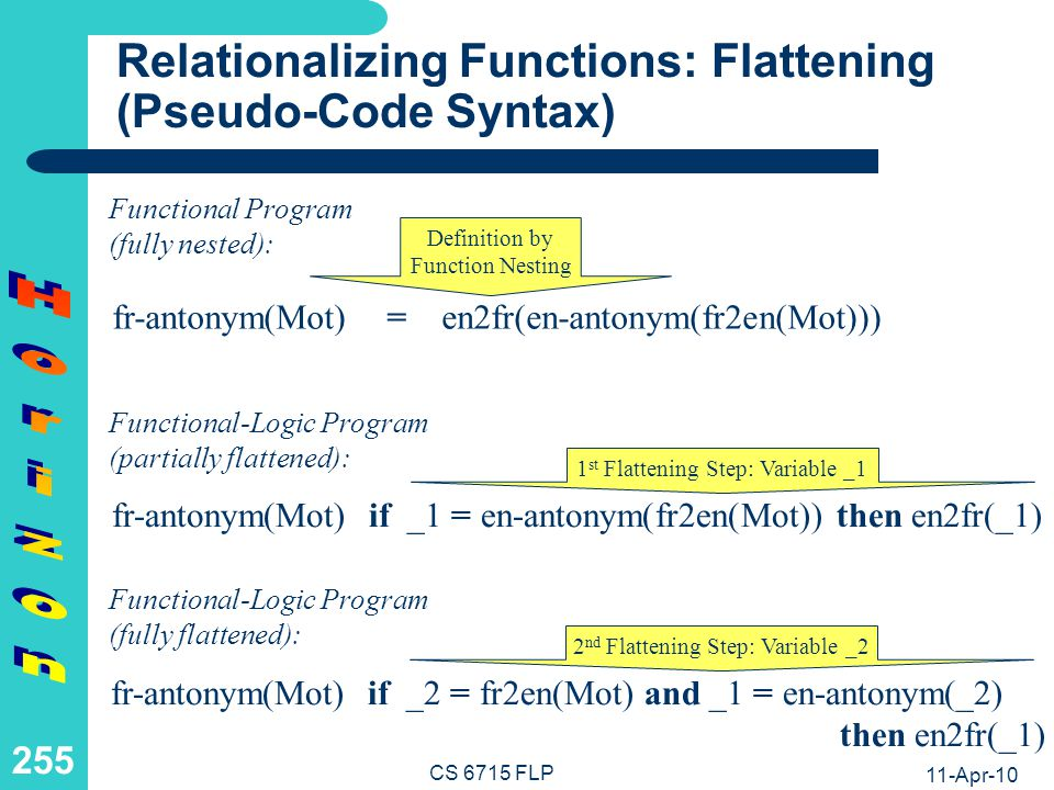 Relationalizing Functions: Flattening (Relfun Syntax)