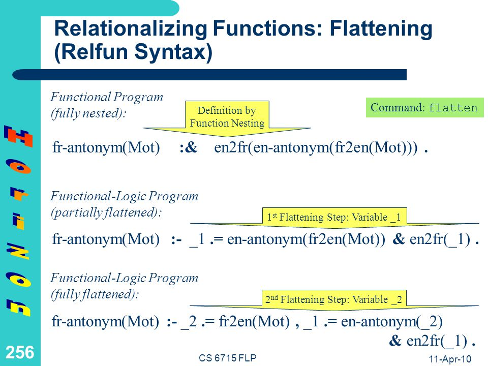 Relationalizing Functions: Extra-Argument Insertion (Pseudo-Code Syntax)