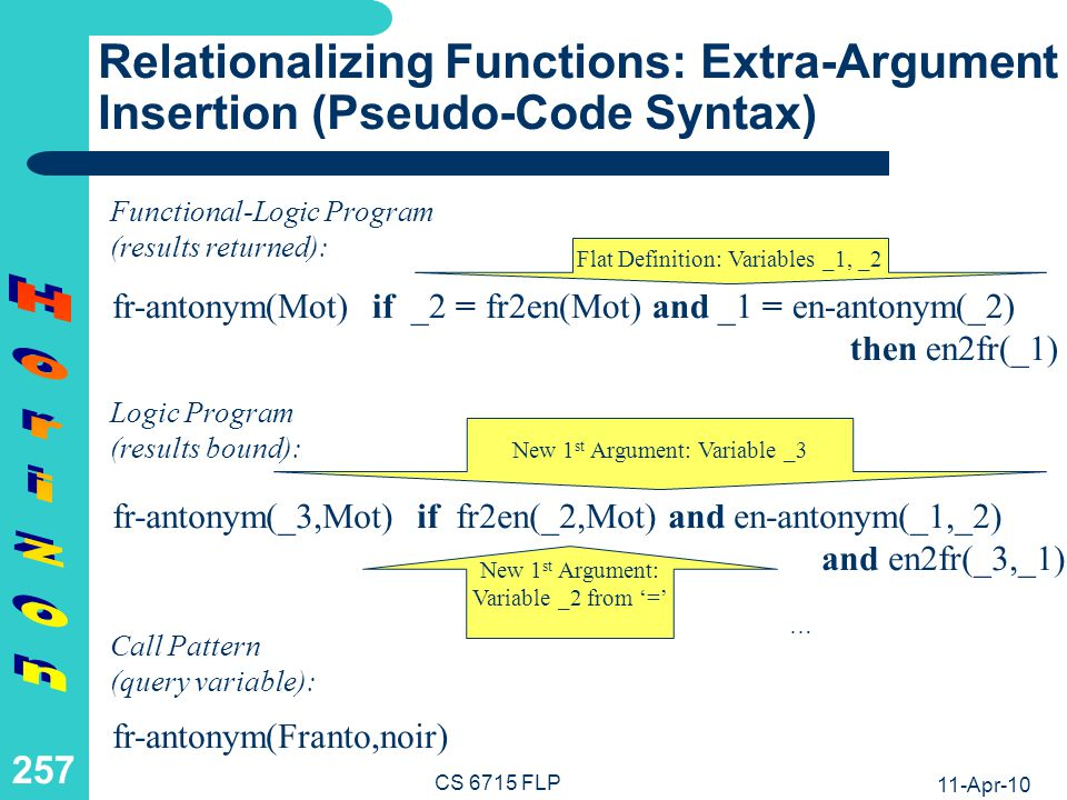 Relationalizing Functions: Extra-Argument Insertion (Relfun Syntax)