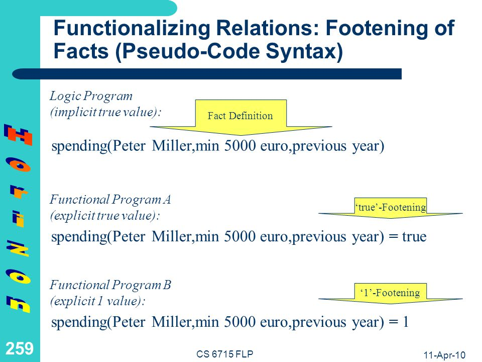 Functionalizing Relations: Footening of Facts (Relfun Syntax)