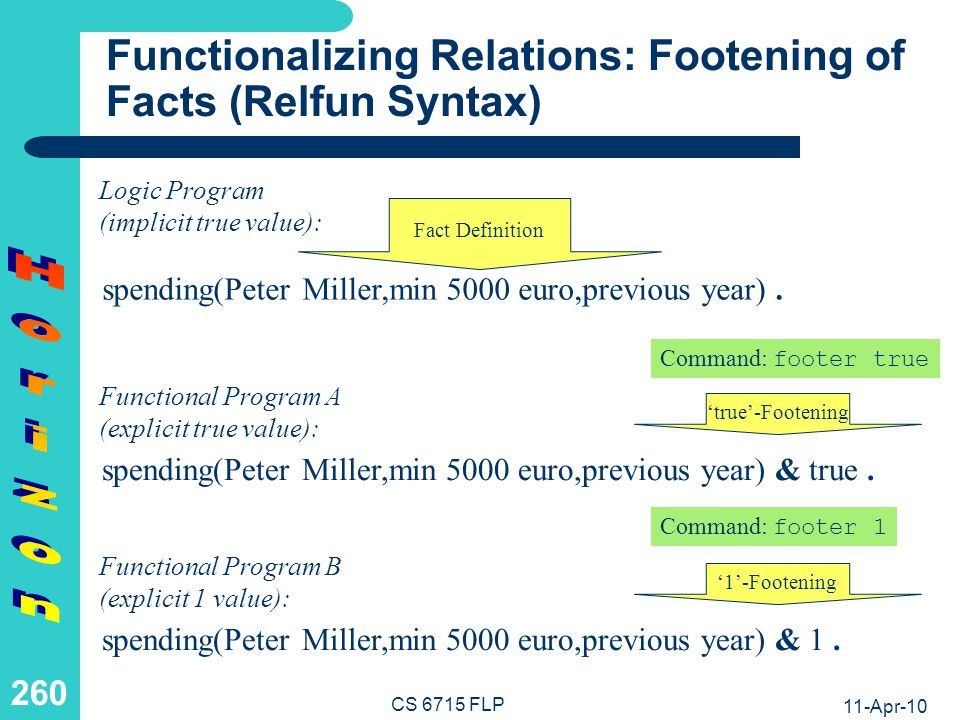 Functionalizing Relations: Footening of Rules (Pseudo-Code Syntax)