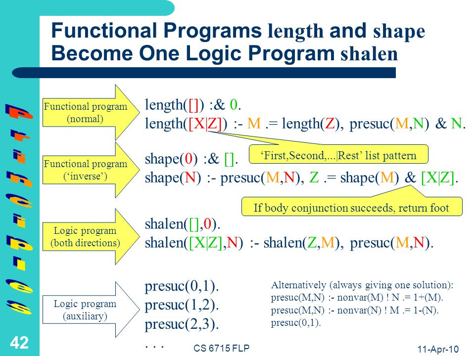 Computation with Functional Program length as Term Rewriting: Stack Trace