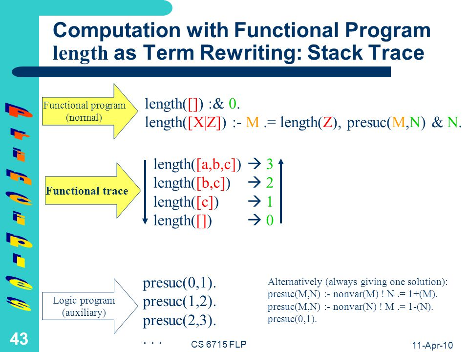 Computation with Functional Program shape as Term Rewriting: Stack Trace