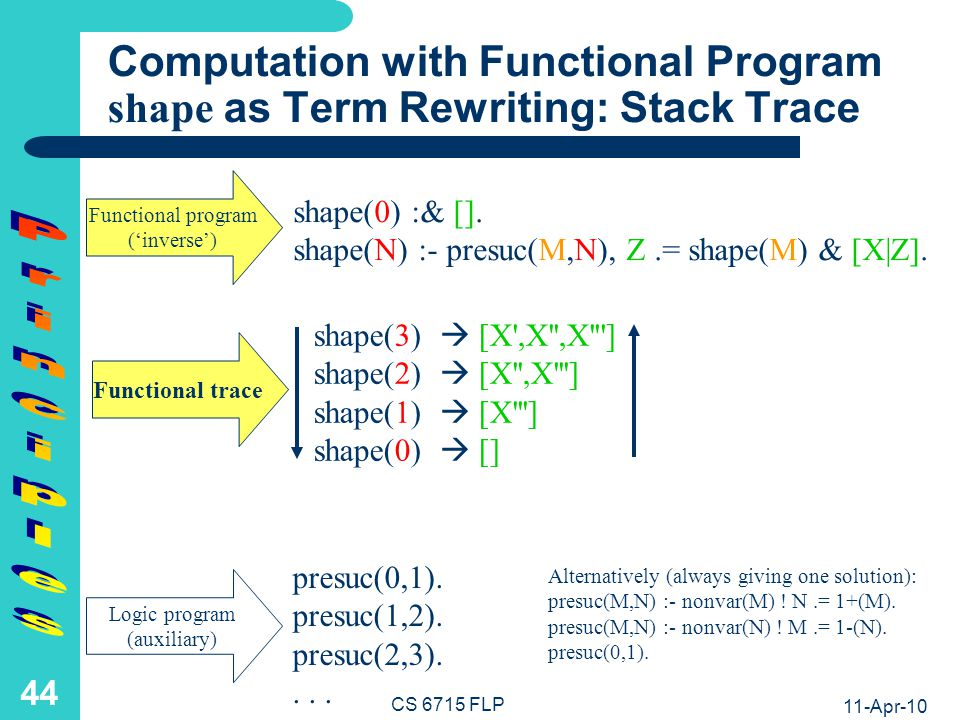 Computations with Logic Program shalen as Term Rewriting: Stack Traces