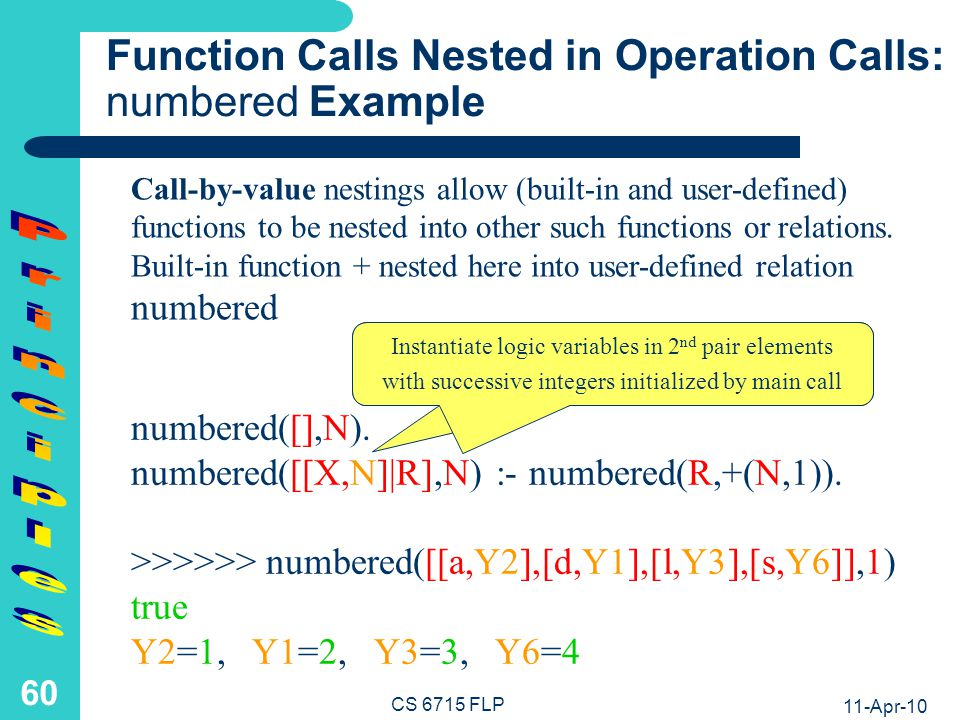 Integrated Functional-Logic Programming Using Intermediate Non-Ground Terms: serialise Example
