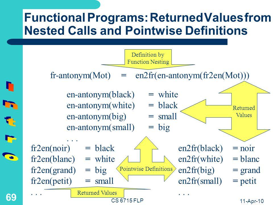 Functional Computation Example: French Antonym Agent