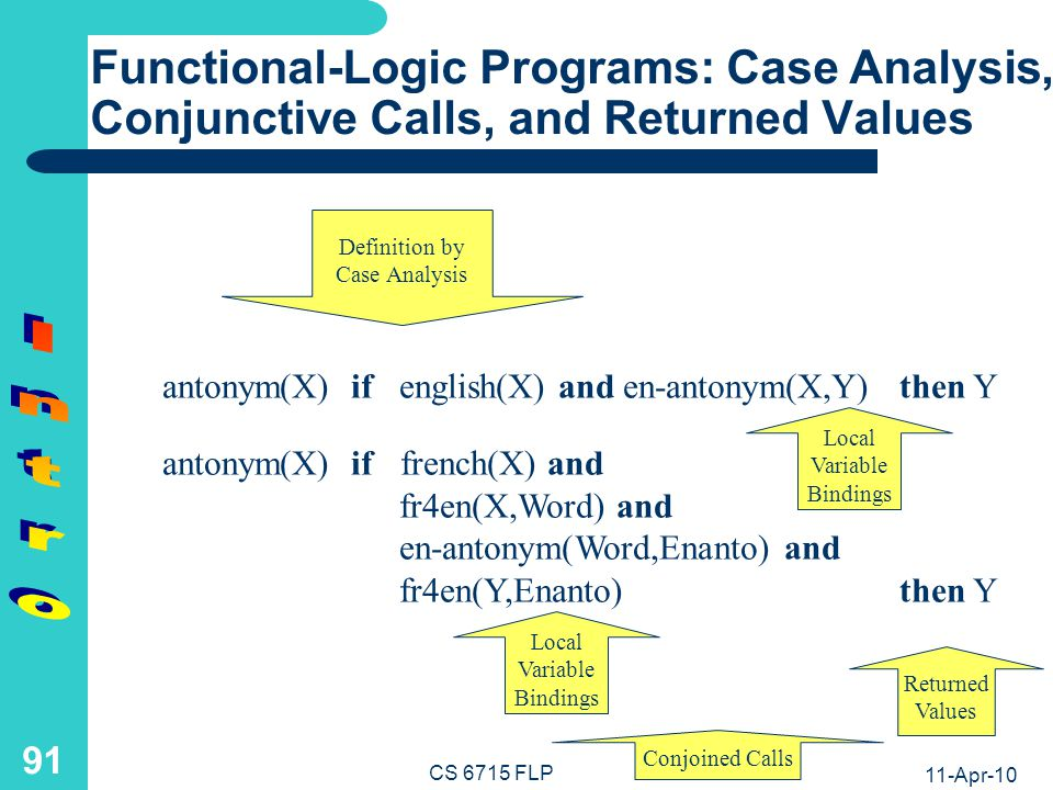 Functional-Logic Programs: Non-Deterministic Operations