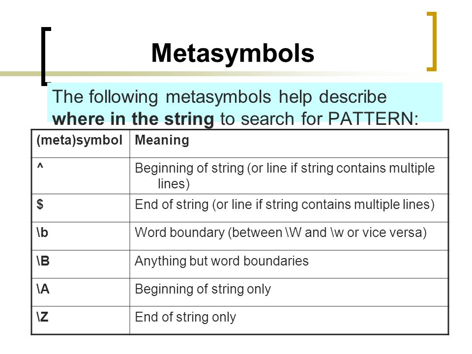 Metasymbols The following metasymbols help describe where in the string to search for PATTERN: Meaning.