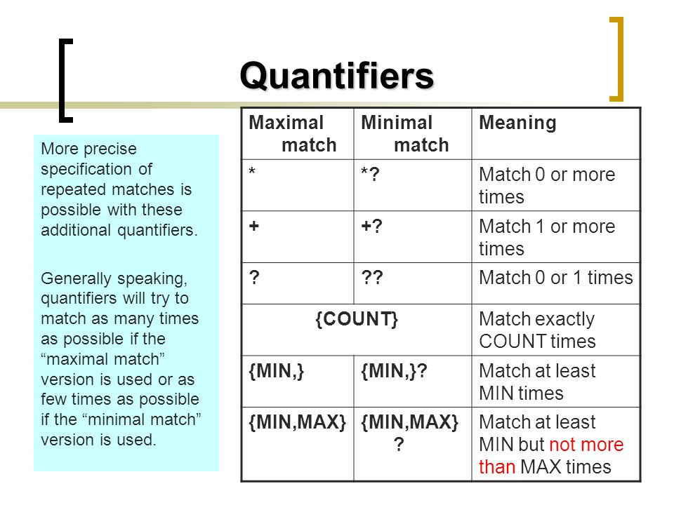 Quantifiers Meaning Minimal match Maximal match Match 0 or more times