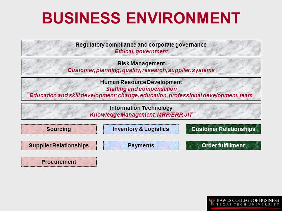 BUSINESS ENVIRONMENT Regulatory compliance and corporate governance