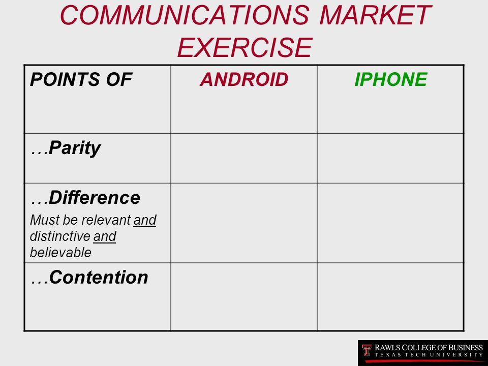 COMMUNICATIONS MARKET EXERCISE