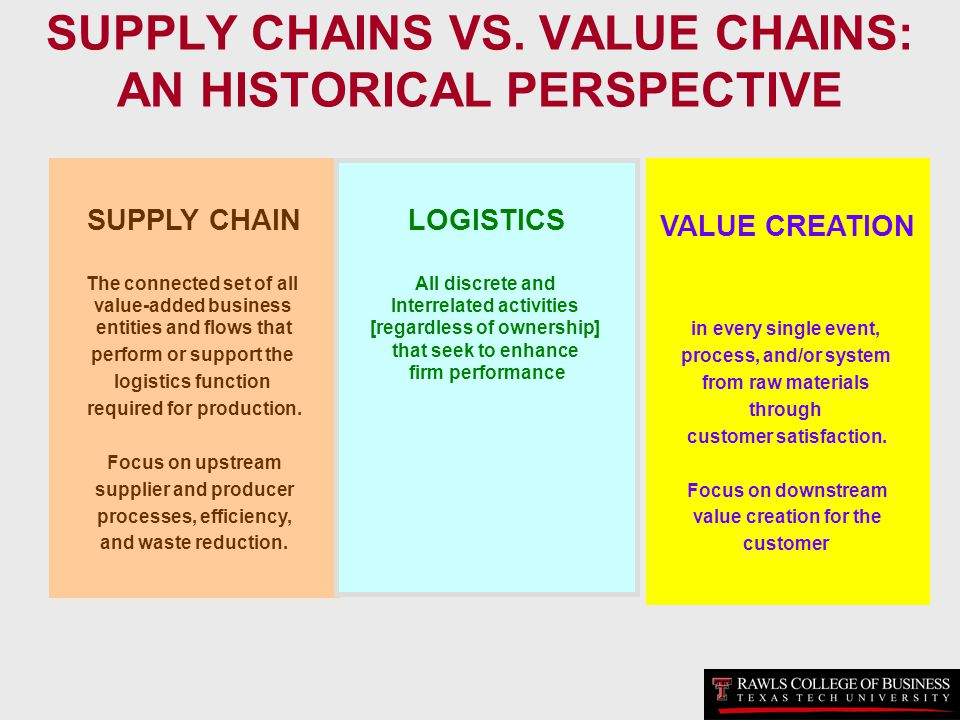 SUPPLY CHAINS VS. VALUE CHAINS: AN HISTORICAL PERSPECTIVE