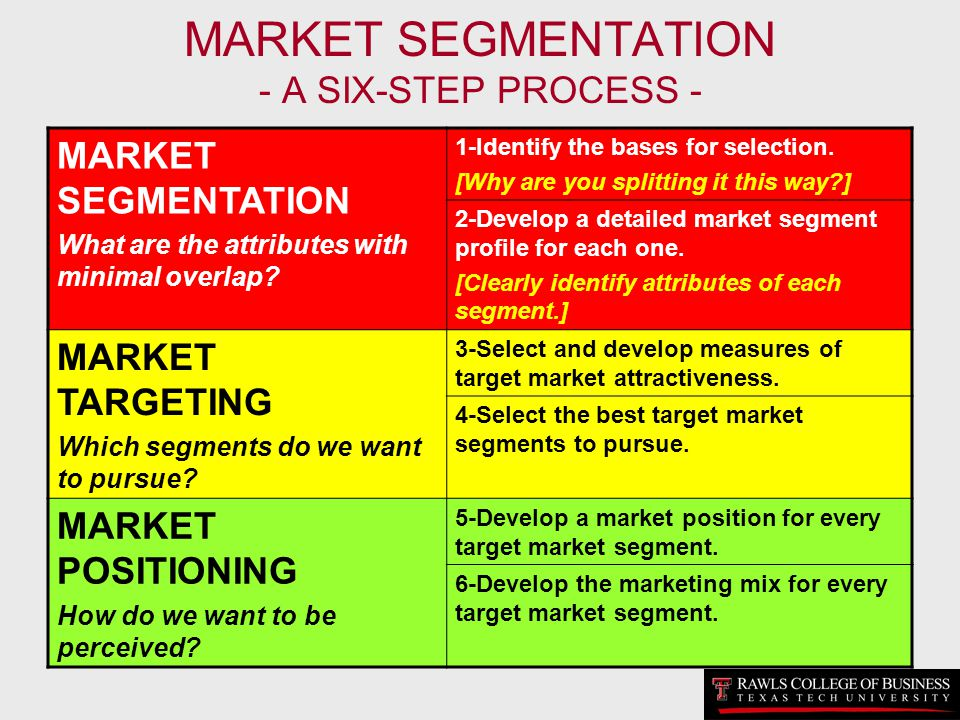 MARKET SEGMENTATION - A SIX-STEP PROCESS -