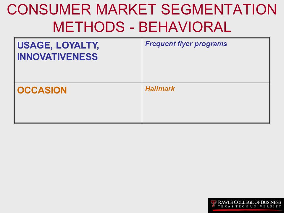 CONSUMER MARKET SEGMENTATION METHODS - BEHAVIORAL