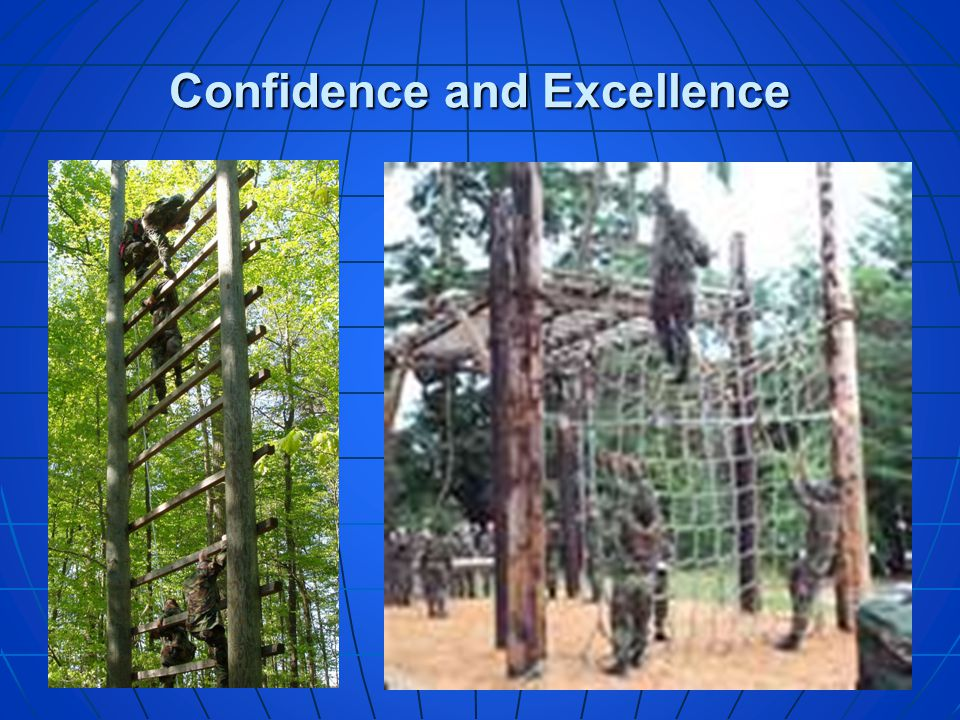 Confidence and Excellence