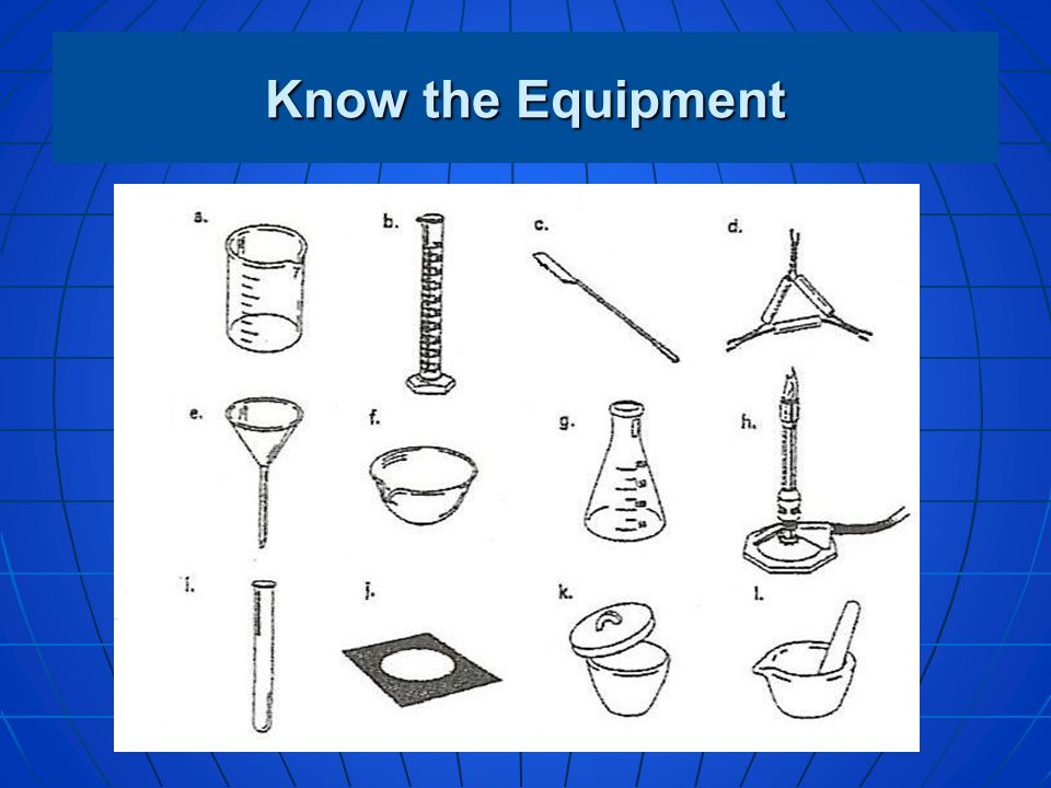 Know the Equipment