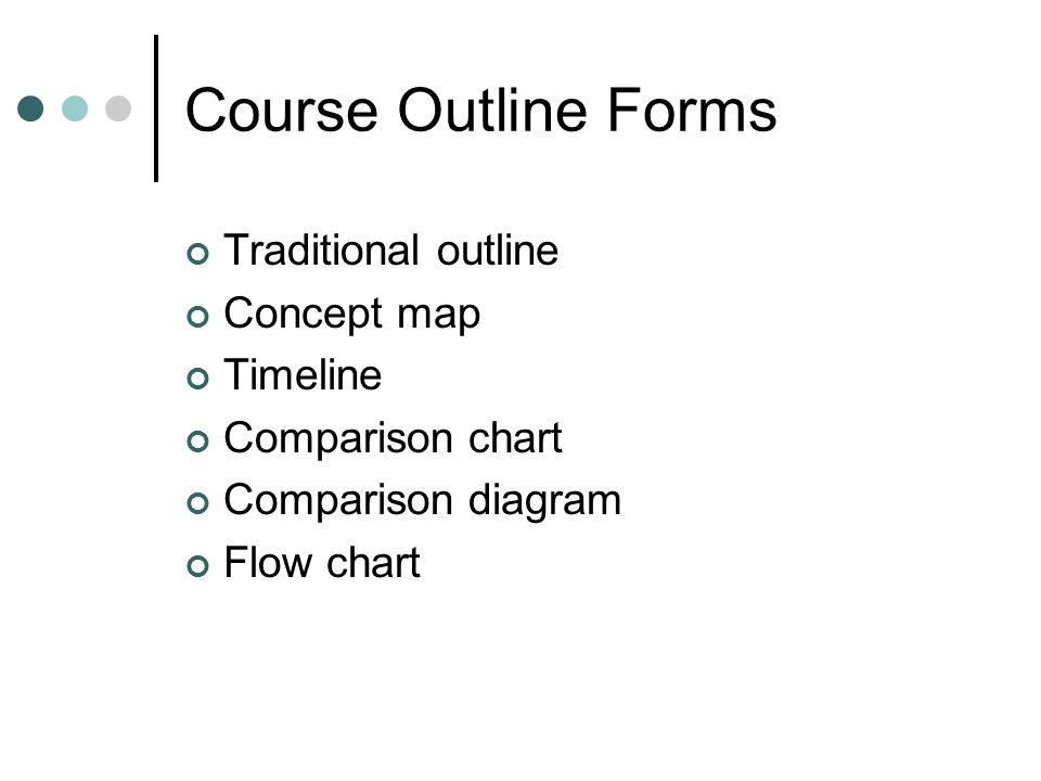 Course Outline Forms Traditional outline Concept map Timeline