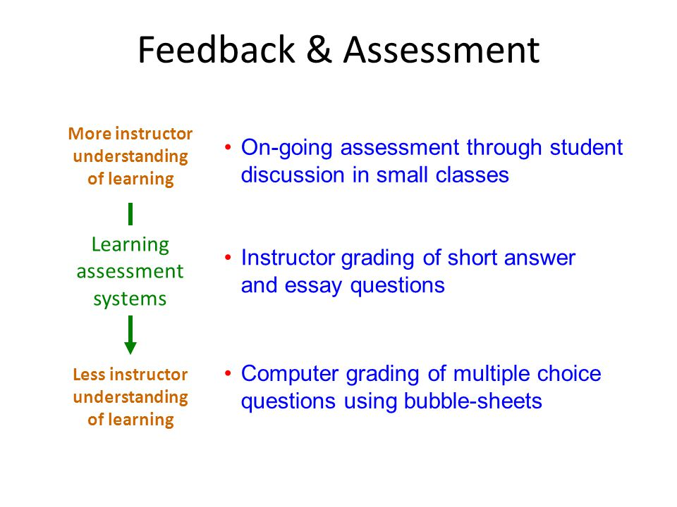 Feedback & Assessment More instructor understanding of learning. On-going assessment through student discussion in small classes.