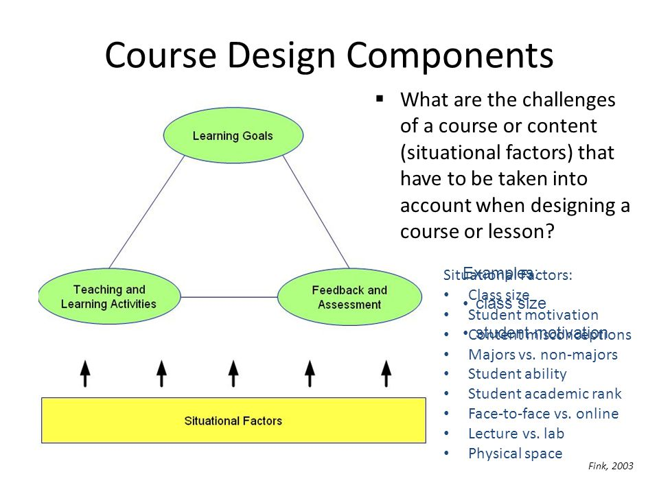 Course Design Components