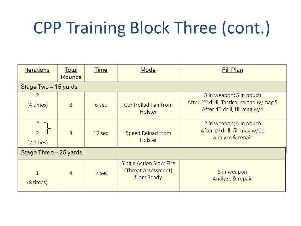 CPP Training Block Three (cont.)