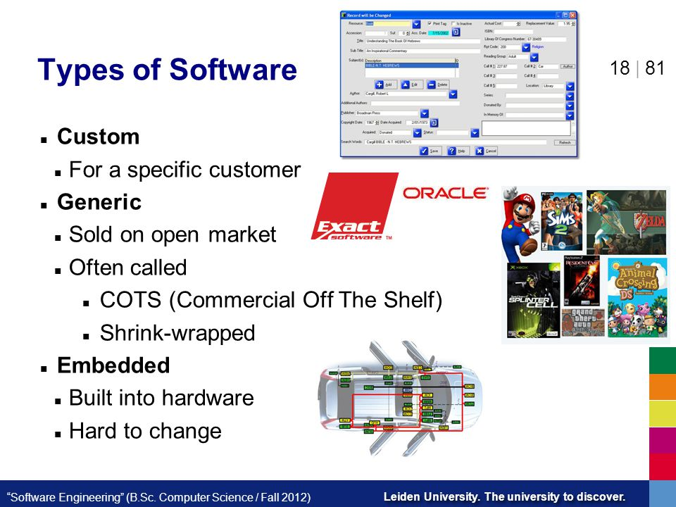 Types of Software Custom For a specific customer Generic