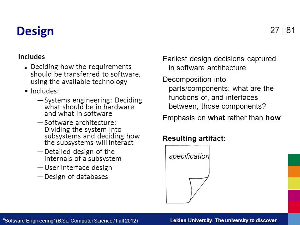 Design Includes. Deciding how the requirements should be transferred to software, using the available technology.