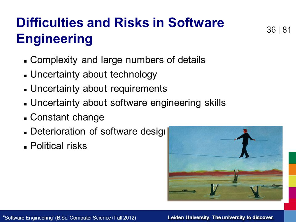 Difficulties and Risks in Software Engineering