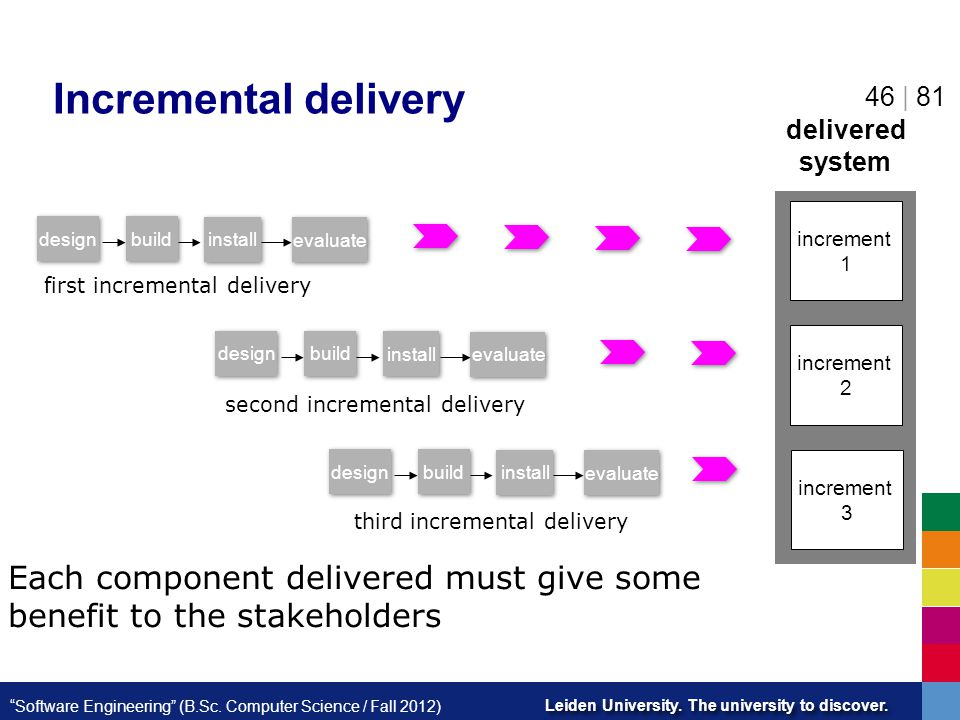 Incremental delivery Each component delivered must give some